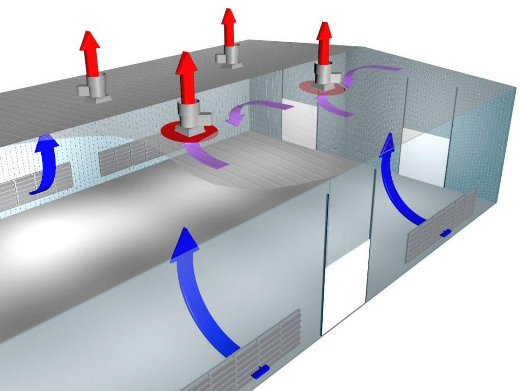ventilation framework